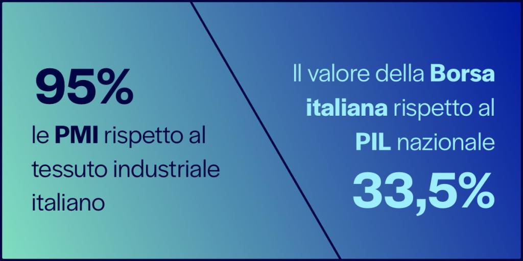 Pmi Borsa Italiana